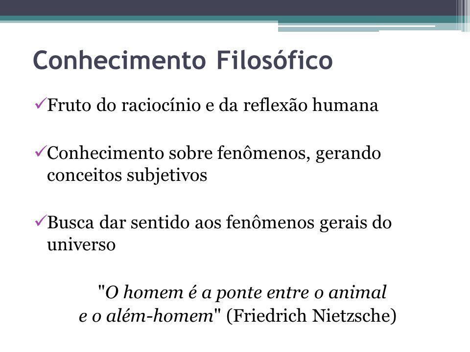 Conhecimento Filosófico Fruto do raciocínio e da reflexão humana Conhecimento sobre fenômenos, gerando conceitos subjetivos Busca dar sentido aos fenômenos gerais do universo O homem é a ponte entre o animal e o além-homem (Friedrich Nietzsche)