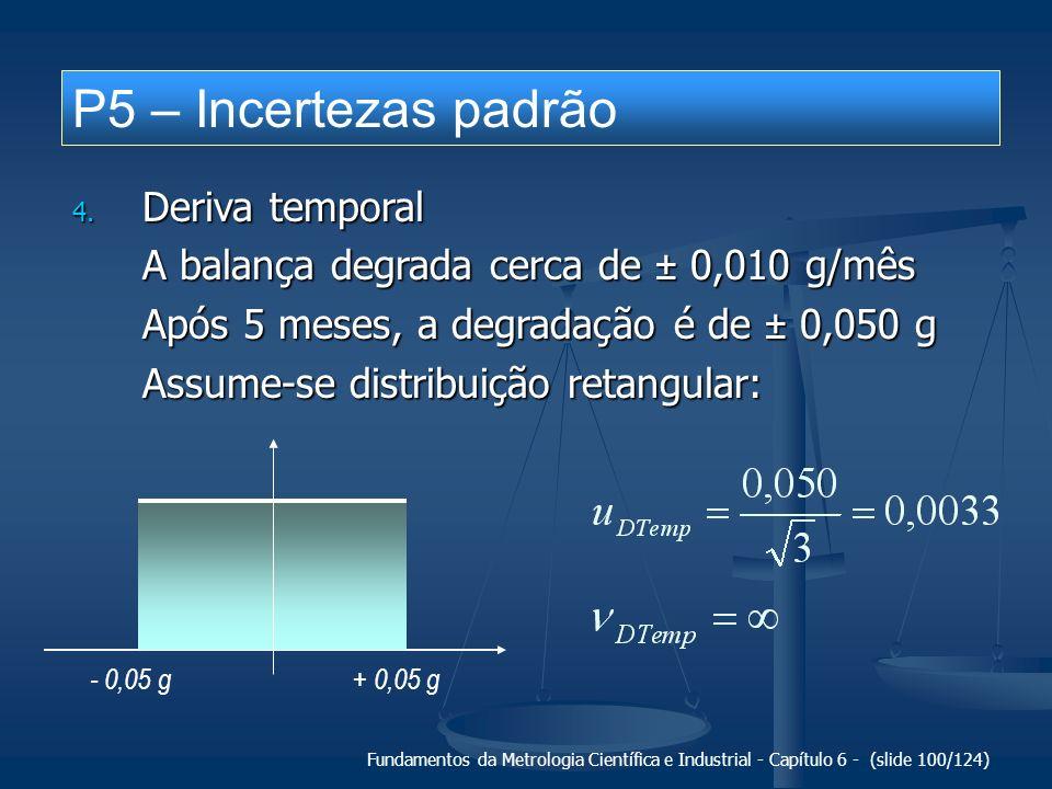 Fundamentos da Metrologia Científica e Industrial - Capítulo 6 - (slide 100/124) P5 – Incertezas padrão 4. Deriva temporal A balança degrada cerca de