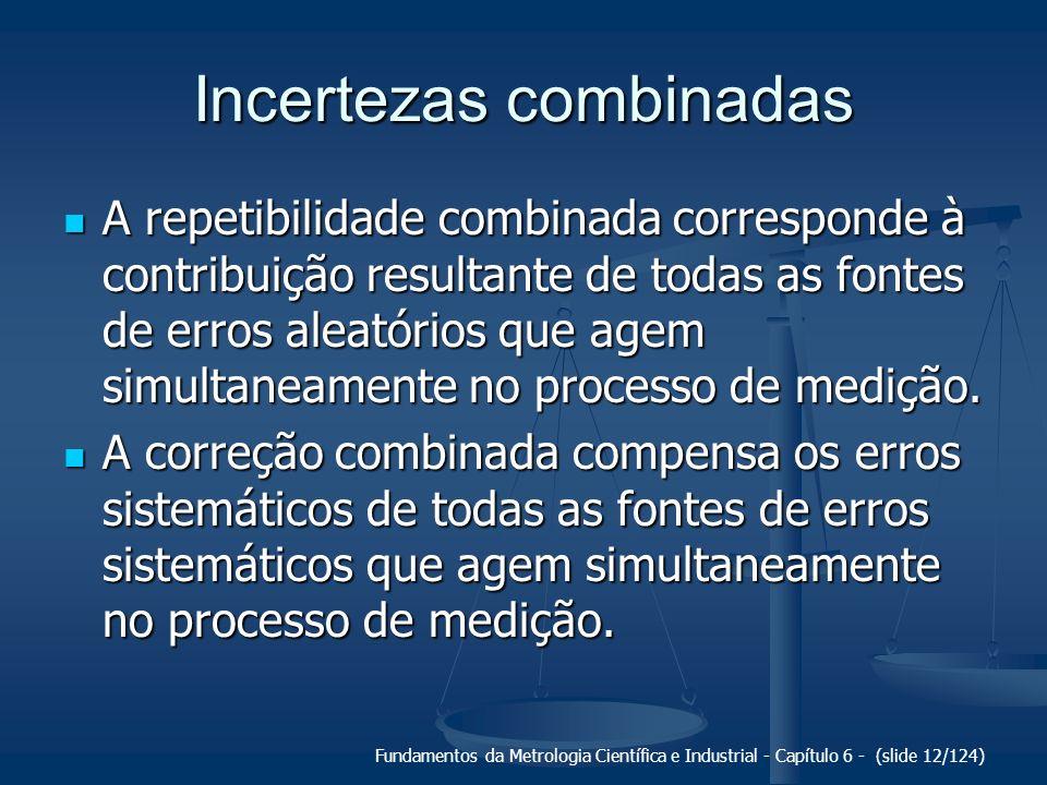 Fundamentos da Metrologia Científica e Industrial - Capítulo 6 - (slide 12/124) Incertezas combinadas A repetibilidade combinada corresponde à contrib