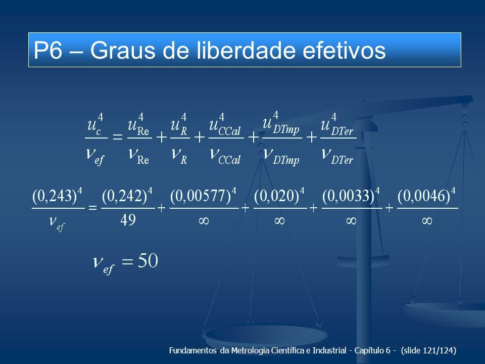 Fundamentos da Metrologia Científica e Industrial - Capítulo 6 - (slide 121/124) P6 – Graus de liberdade efetivos