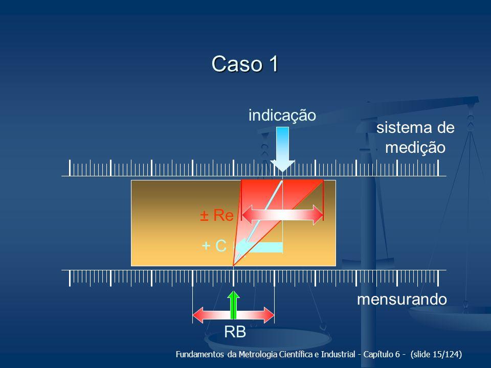 Fundamentos da Metrologia Científica e Industrial - Capítulo 6 - (slide 15/124) Caso 1 indicação mensurando sistema de medição RB + C ± Re