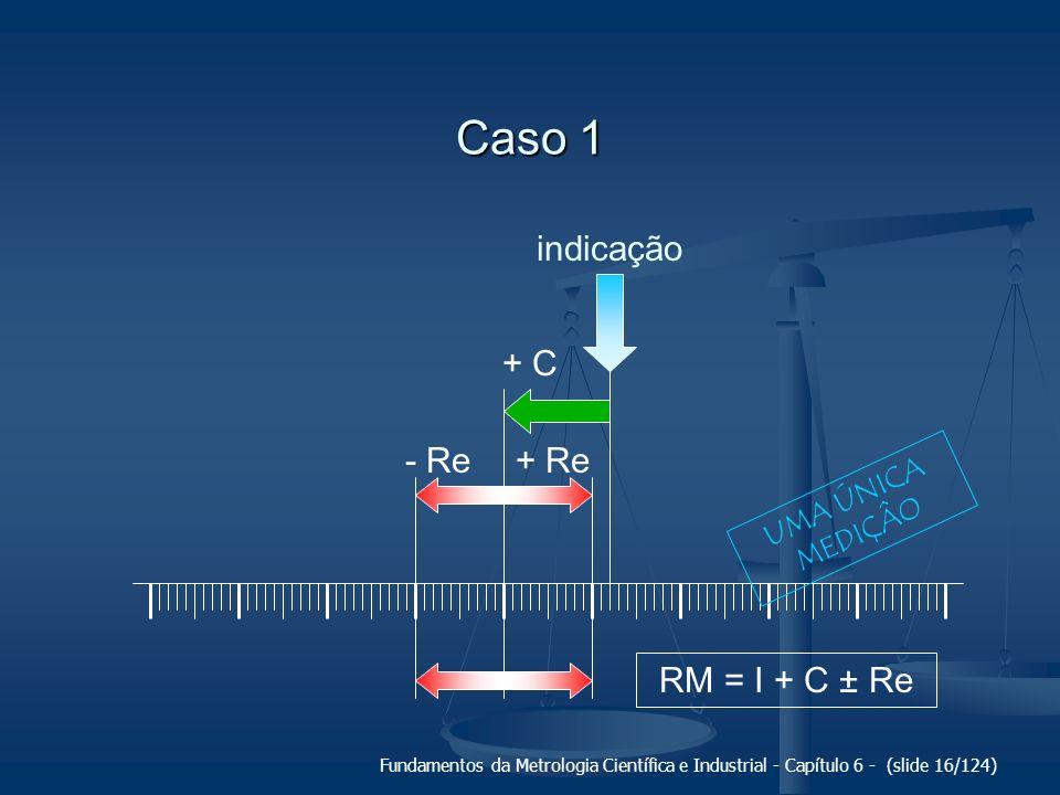 Fundamentos da Metrologia Científica e Industrial - Capítulo 6 - (slide 16/124) Caso 1 indicação + C + Re- Re RM = I + C ± Re UMA ÚNICA MEDIÇÂO