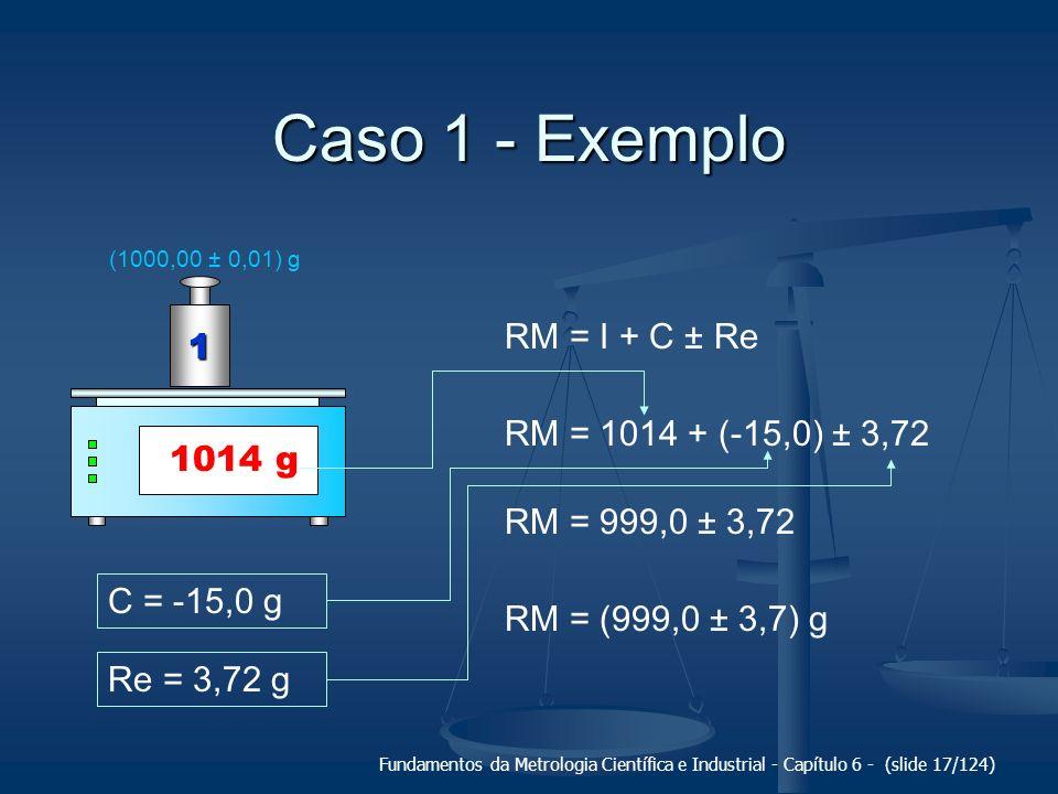 Fundamentos da Metrologia Científica e Industrial - Capítulo 6 - (slide 17/124) 1014 g 0 g 1014 g 1 (1000,00 ± 0,01) g Re = 3,72 g Caso 1 - Exemplo C