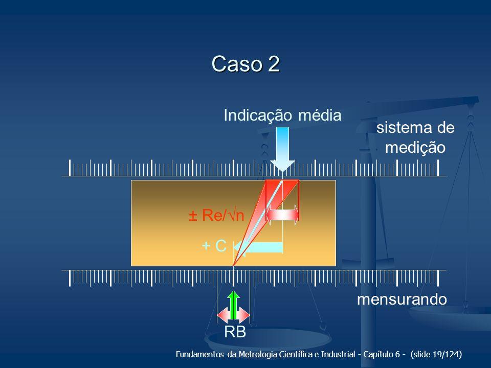 Fundamentos da Metrologia Científica e Industrial - Capítulo 6 - (slide 19/124) Caso 2 Indicação média mensurando sistema de medição RB + C ± Re/n