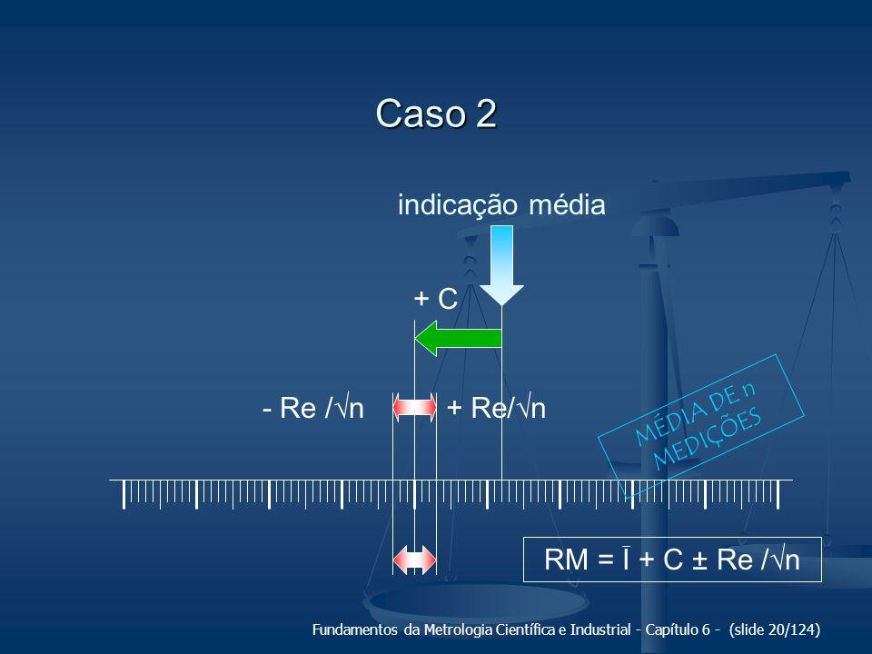 Fundamentos da Metrologia Científica e Industrial - Capítulo 6 - (slide 20/124) indicação média + C + Re/ n- Re / n MÉDIA DE n MEDIÇÕES Caso 2 RM = I