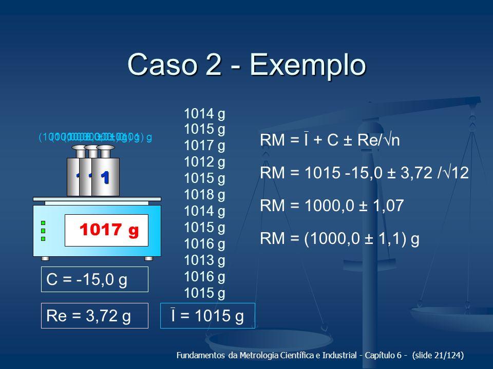 Fundamentos da Metrologia Científica e Industrial - Capítulo 6 - (slide 21/124) Re = 3,72 g Caso 2 - Exemplo C = -15,0 g RM = 1015 -15,0 ± 3,72 / 12 R