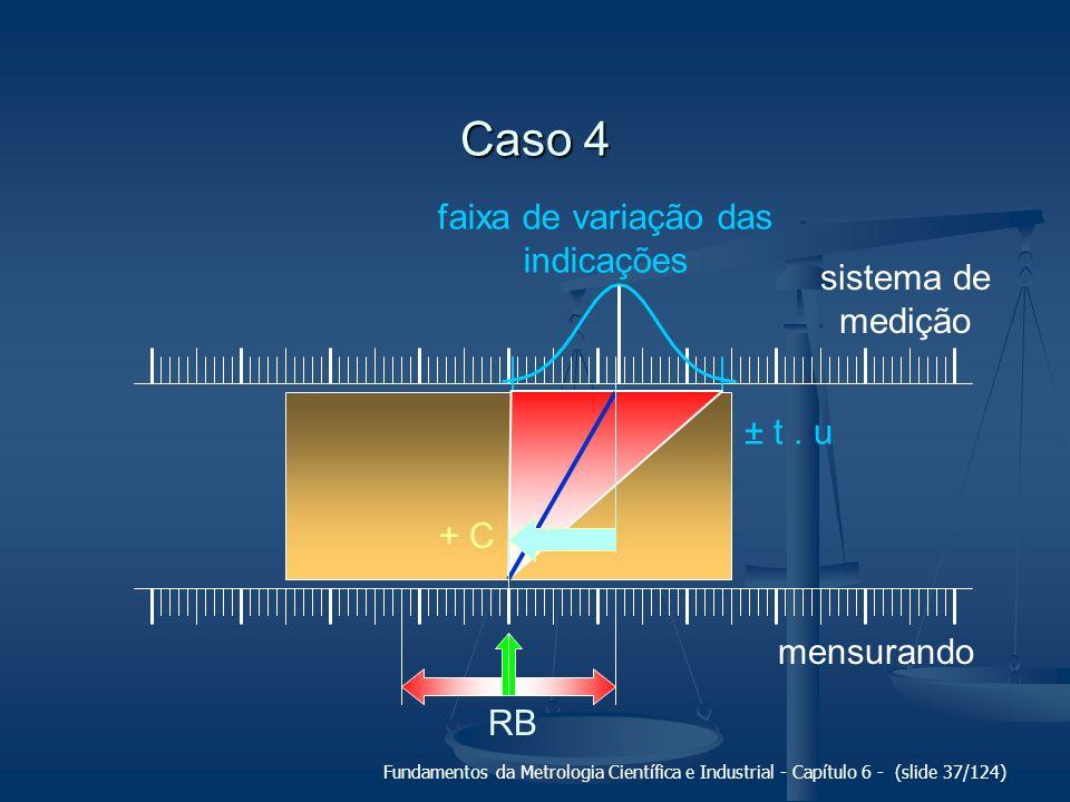 Fundamentos da Metrologia Científica e Industrial - Capítulo 6 - (slide 37/124) Caso 4 mensurando sistema de medição RB faixa de variação das indicaçõ
