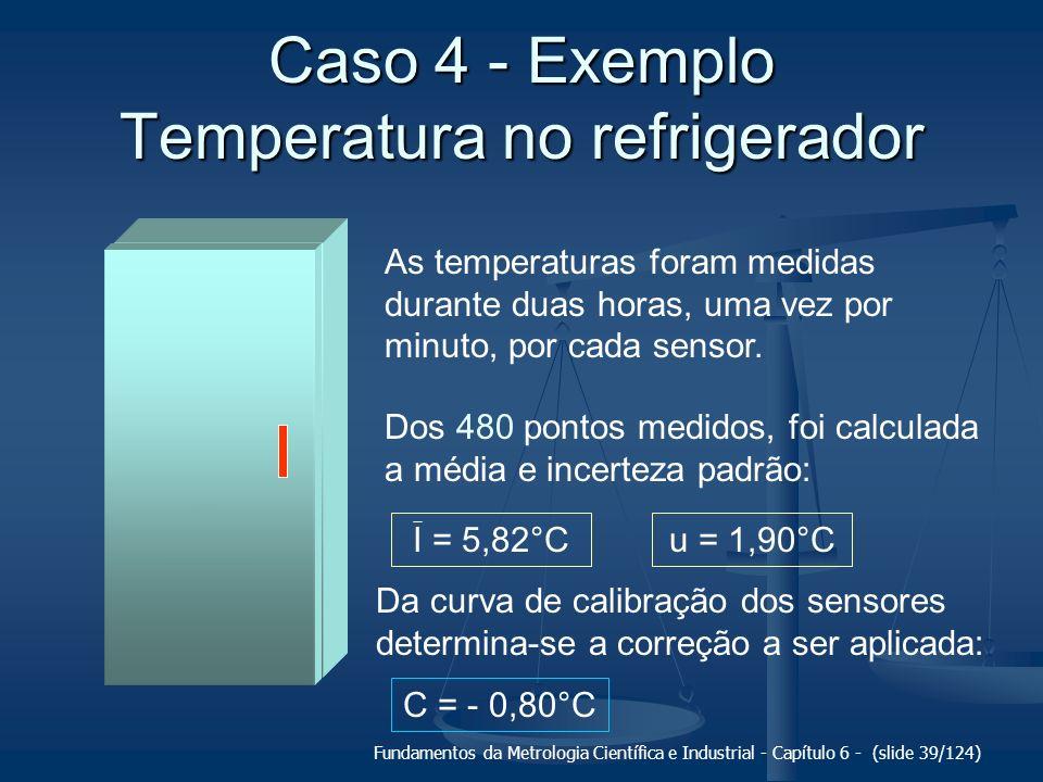 Fundamentos da Metrologia Científica e Industrial - Capítulo 6 - (slide 39/124) Caso 4 - Exemplo Temperatura no refrigerador A B C D C = - 0,80°C As t