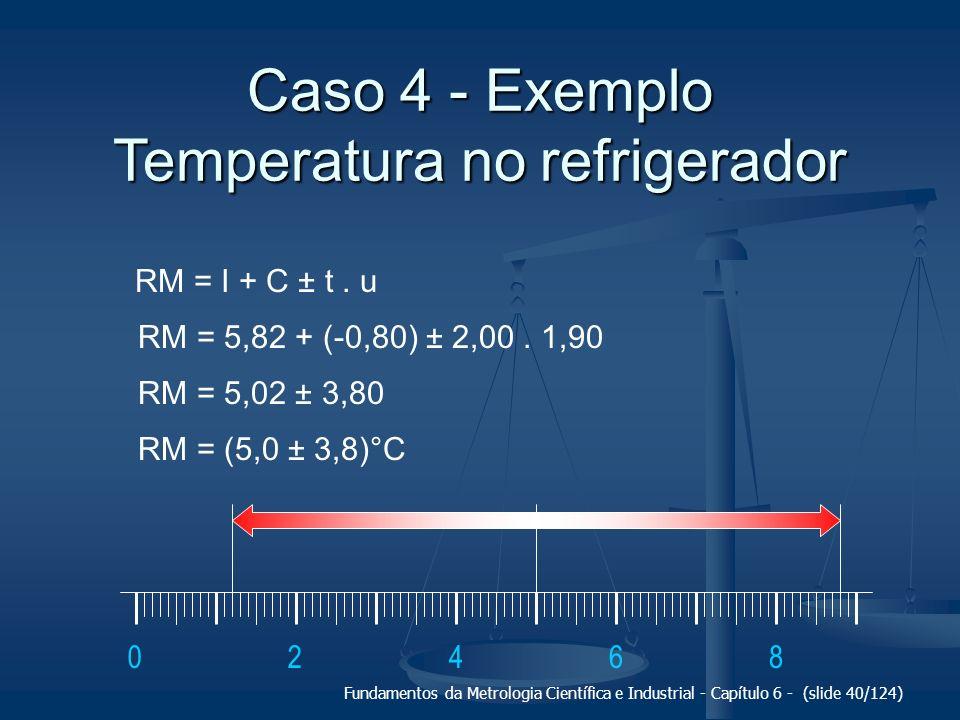 Fundamentos da Metrologia Científica e Industrial - Capítulo 6 - (slide 40/124) Caso 4 - Exemplo Temperatura no refrigerador RM = I + C ± t. u RM = 5,
