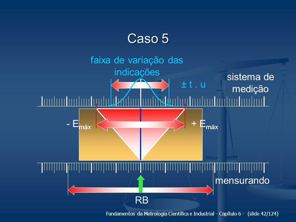 Fundamentos da Metrologia Científica e Industrial - Capítulo 6 - (slide 42/124) Caso 5 mensurando sistema de medição RB faixa de variação das indicaçõ