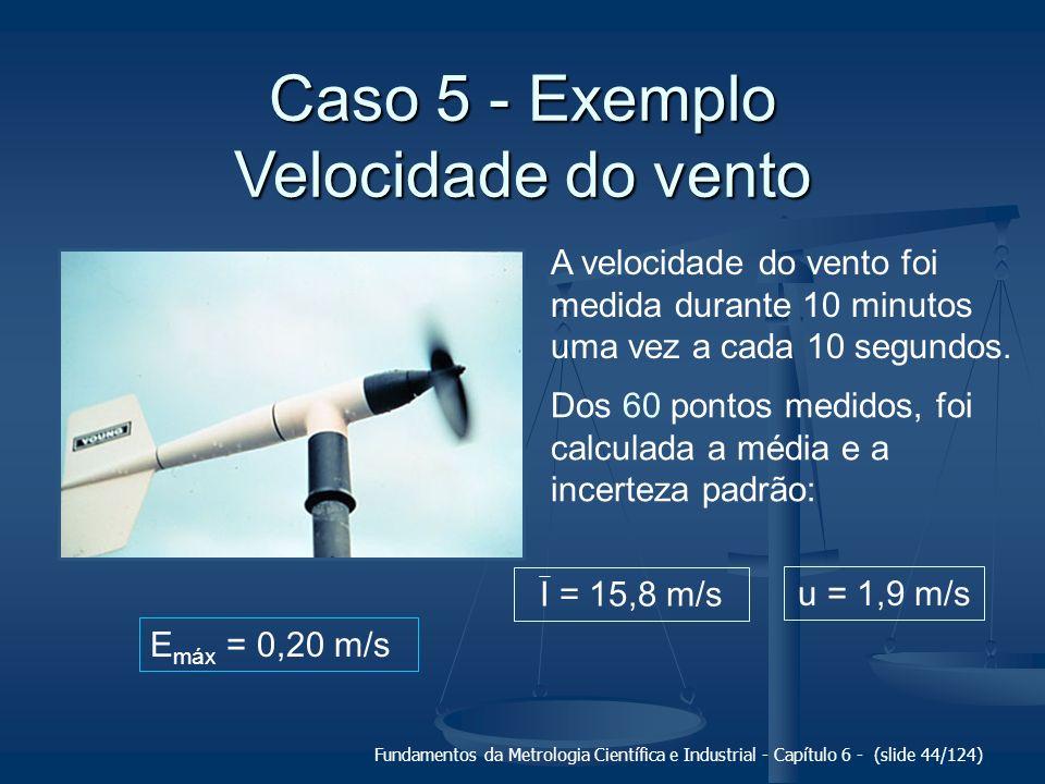 Fundamentos da Metrologia Científica e Industrial - Capítulo 6 - (slide 44/124) Caso 5 - Exemplo Velocidade do vento E máx = 0,20 m/s A velocidade do
