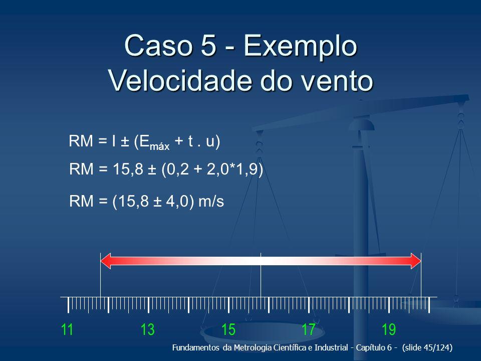 Fundamentos da Metrologia Científica e Industrial - Capítulo 6 - (slide 45/124) RM = I ± (E máx + t. u) RM = 15,8 ± (0,2 + 2,0*1,9) RM = (15,8 ± 4,0)