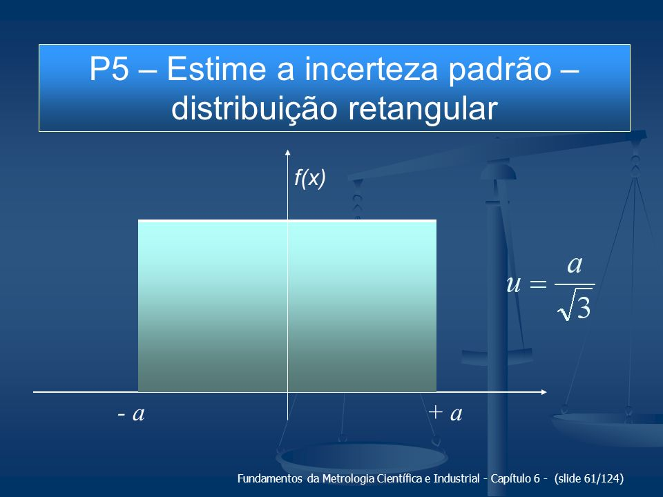 Fundamentos da Metrologia Científica e Industrial - Capítulo 6 - (slide 61/124) f(x) + a- a P5 – Estime a incerteza padrão – distribuição retangular