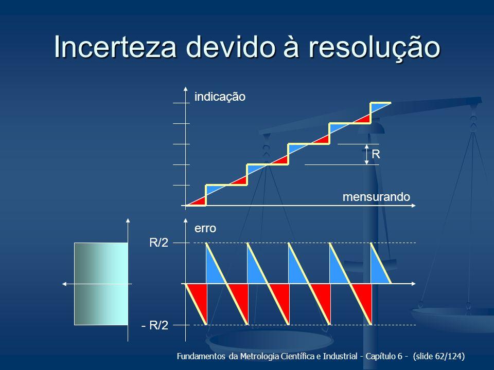 Fundamentos da Metrologia Científica e Industrial - Capítulo 6 - (slide 62/124) Incerteza devido à resolução mensurando indicação R erro R/2 - R/2