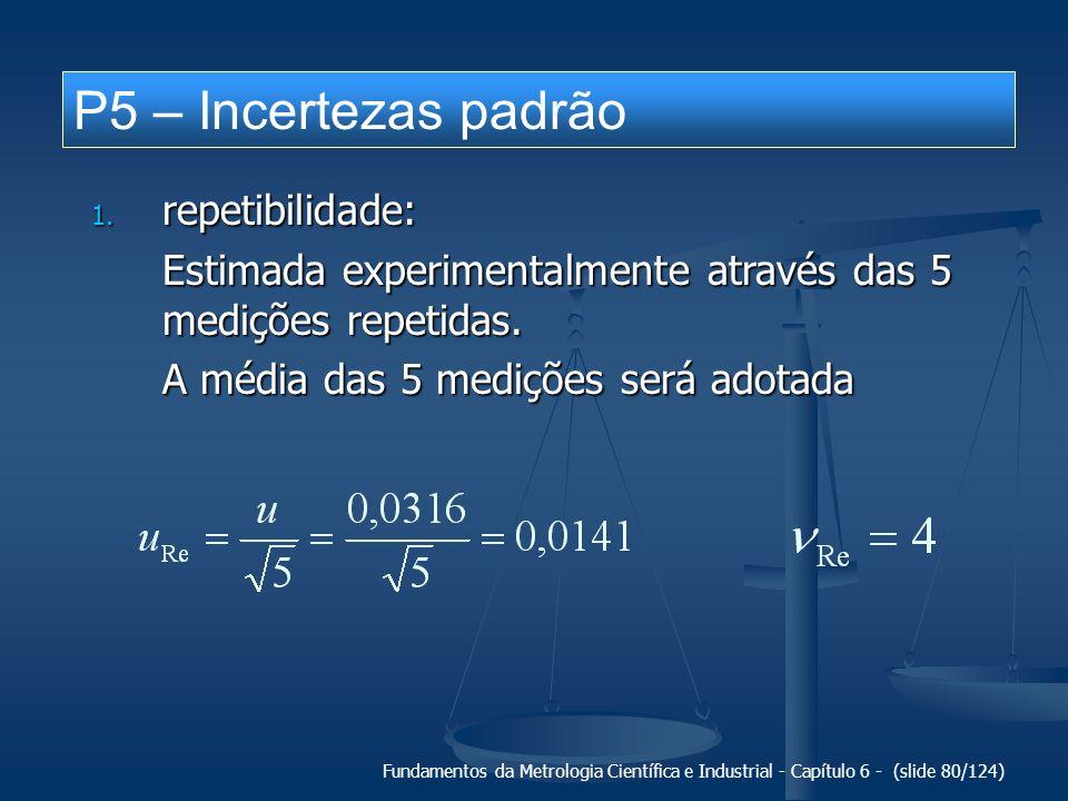 Fundamentos da Metrologia Científica e Industrial - Capítulo 6 - (slide 80/124) P5 – Incertezas padrão 1. repetibilidade: Estimada experimentalmente a