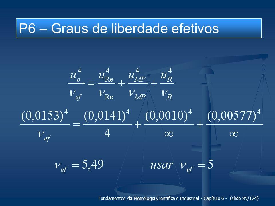 Fundamentos da Metrologia Científica e Industrial - Capítulo 6 - (slide 85/124) P6 – Graus de liberdade efetivos