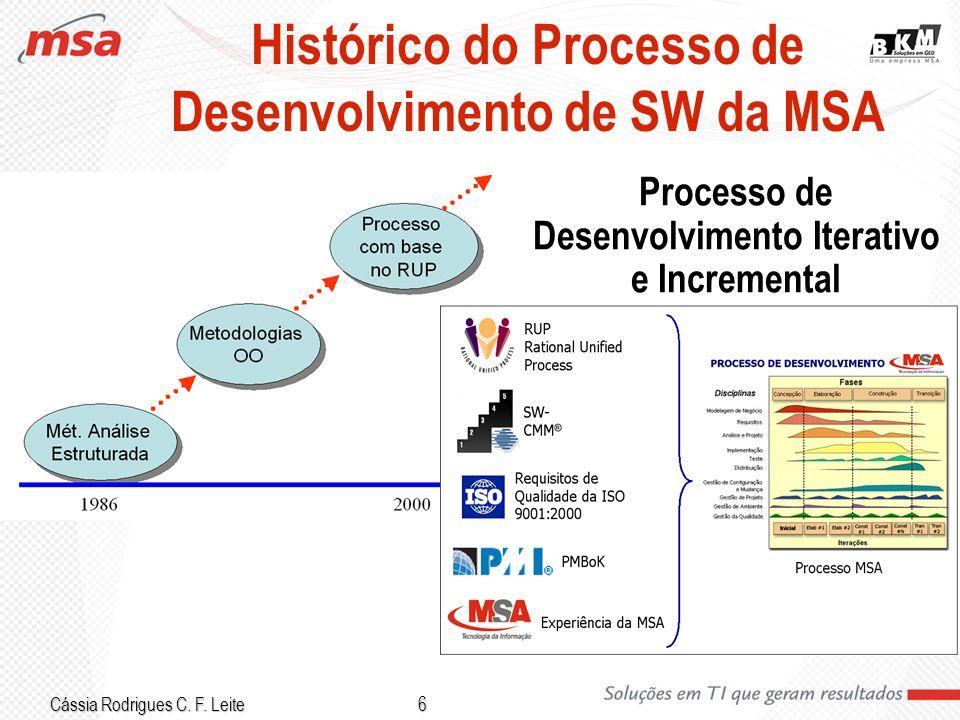 Cássia Rodrigues C. F. Leite 6 Histórico do Processo de Desenvolvimento de SW da MSA Processo de Desenvolvimento Iterativo e Incremental