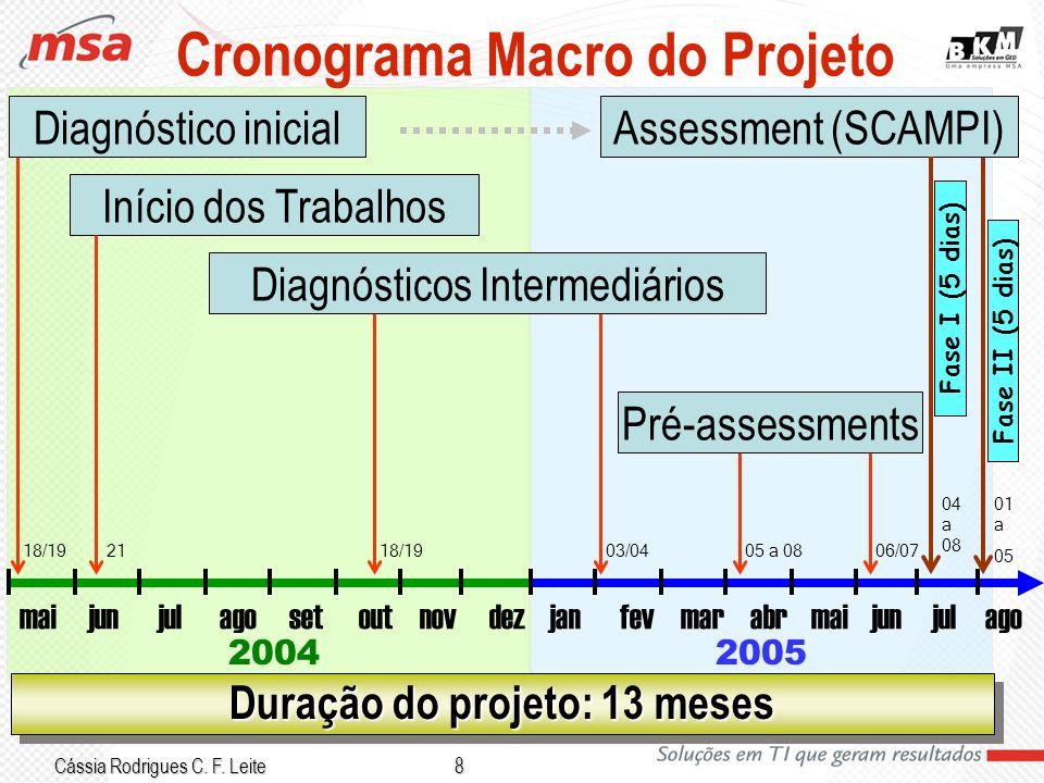 Cássia Rodrigues C. F. Leite 8 Cronograma Macro do Projeto Duração do projeto: 13 meses Diagnóstico inicialAssessment (SCAMPI) 2004 maijunjulagosetout