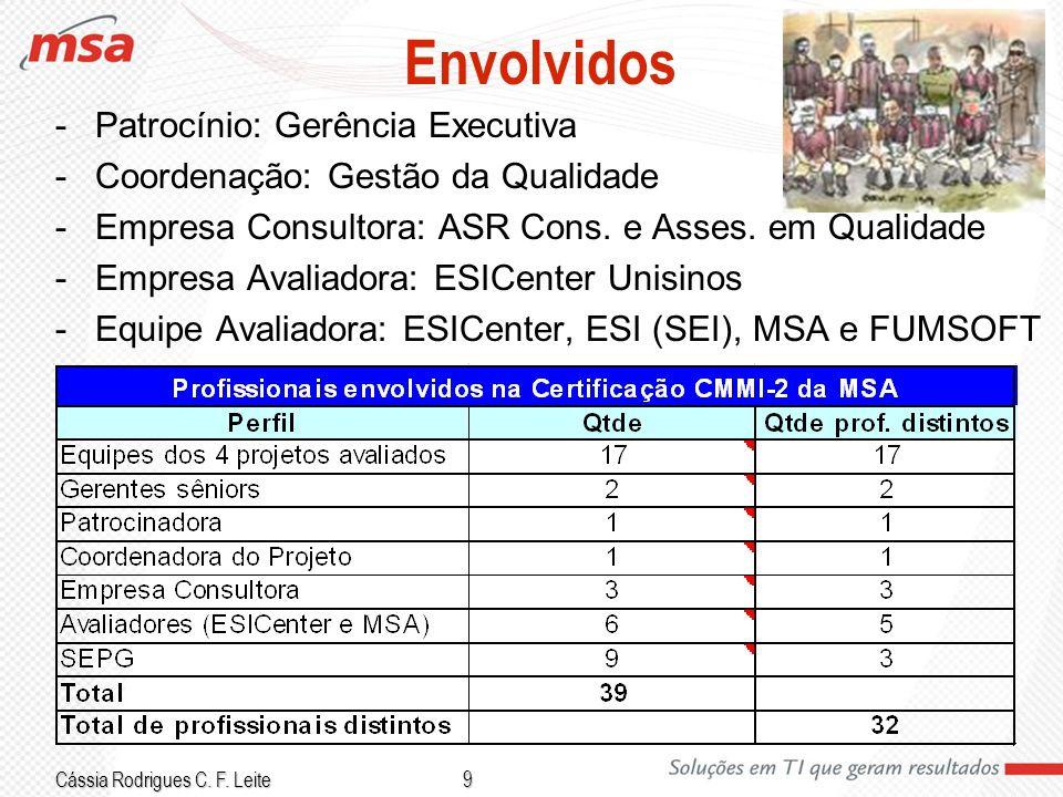 Cássia Rodrigues C. F. Leite 9 Envolvidos -Patrocínio: Gerência Executiva -Coordenação: Gestão da Qualidade -Empresa Consultora: ASR Cons. e Asses. em