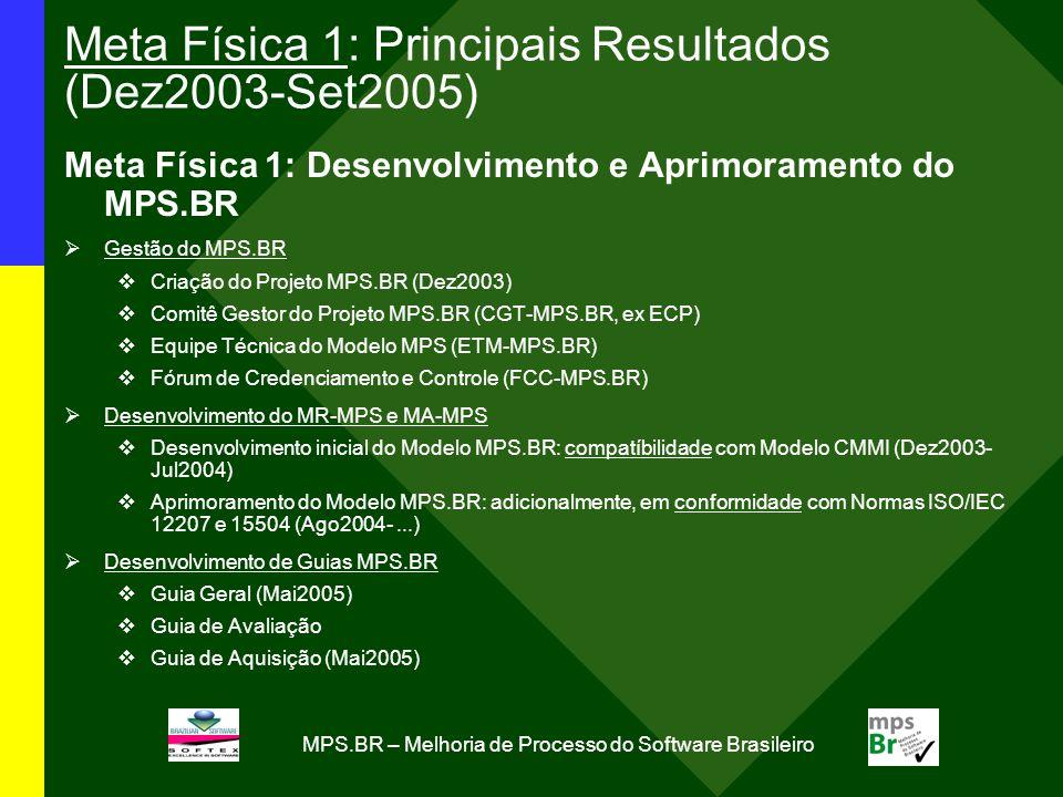 MPS.BR – Melhoria de Processo do Software Brasileiro Meta Física 1: Principais Resultados (Dez2003-Set2005) Meta Física 1: Desenvolvimento e Aprimoramento do MPS.BR Gestão do MPS.BR Criação do Projeto MPS.BR (Dez2003) Comitê Gestor do Projeto MPS.BR (CGT-MPS.BR, ex ECP) Equipe Técnica do Modelo MPS (ETM-MPS.BR) Fórum de Credenciamento e Controle (FCC-MPS.BR) Desenvolvimento do MR-MPS e MA-MPS Desenvolvimento inicial do Modelo MPS.BR: compatíbilidade com Modelo CMMI (Dez2003- Jul2004) Aprimoramento do Modelo MPS.BR: adicionalmente, em conformidade com Normas ISO/IEC 12207 e 15504 (Ago2004-...) Desenvolvimento de Guias MPS.BR Guia Geral (Mai2005) Guia de Avaliação Guia de Aquisição (Mai2005)