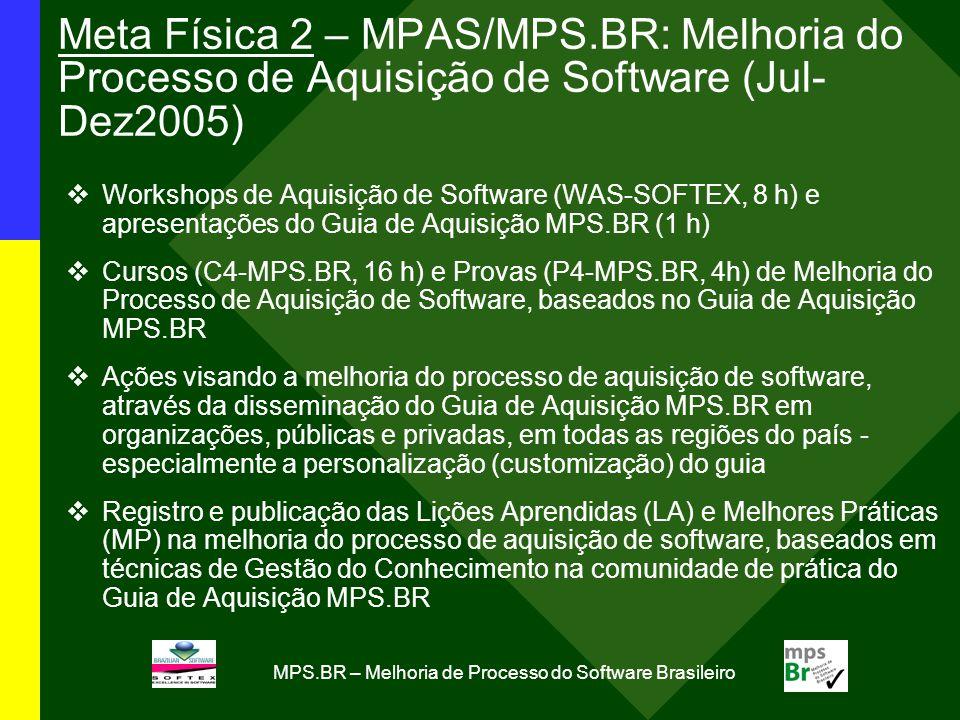 MPS.BR – Melhoria de Processo do Software Brasileiro Meta Física 2 – MPAS/MPS.BR: Melhoria do Processo de Aquisição de Software (Jul- Dez2005) Workshops de Aquisição de Software (WAS-SOFTEX, 8 h) e apresentações do Guia de Aquisição MPS.BR (1 h) Cursos (C4-MPS.BR, 16 h) e Provas (P4-MPS.BR, 4h) de Melhoria do Processo de Aquisição de Software, baseados no Guia de Aquisição MPS.BR Ações visando a melhoria do processo de aquisição de software, através da disseminação do Guia de Aquisição MPS.BR em organizações, públicas e privadas, em todas as regiões do país - especialmente a personalização (customização) do guia Registro e publicação das Lições Aprendidas (LA) e Melhores Práticas (MP) na melhoria do processo de aquisição de software, baseados em técnicas de Gestão do Conhecimento na comunidade de prática do Guia de Aquisição MPS.BR