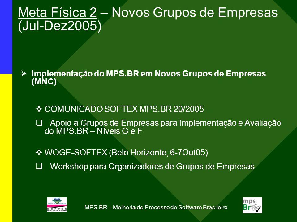 MPS.BR – Melhoria de Processo do Software Brasileiro Meta Física 2 – Novos Grupos de Empresas (Jul-Dez2005) Implementação do MPS.BR em Novos Grupos de Empresas (MNC) COMUNICADO SOFTEX MPS.BR 20/2005 Apoio a Grupos de Empresas para Implementação e Avaliação do MPS.BR – Níveis G e F WOGE-SOFTEX (Belo Horizonte, 6-7Out05) Workshop para Organizadores de Grupos de Empresas