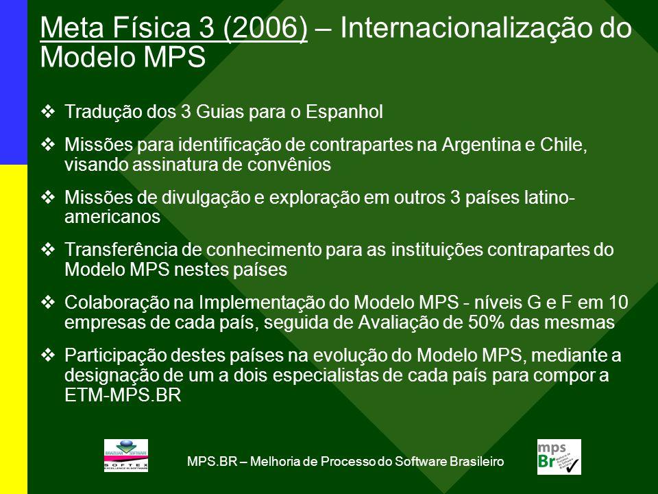 MPS.BR – Melhoria de Processo do Software Brasileiro Meta Física 3 (2006) – Internacionalização do Modelo MPS Tradução dos 3 Guias para o Espanhol Missões para identificação de contrapartes na Argentina e Chile, visando assinatura de convênios Missões de divulgação e exploração em outros 3 países latino- americanos Transferência de conhecimento para as instituições contrapartes do Modelo MPS nestes países Colaboração na Implementação do Modelo MPS - níveis G e F em 10 empresas de cada país, seguida de Avaliação de 50% das mesmas Participação destes países na evolução do Modelo MPS, mediante a designação de um a dois especialistas de cada país para compor a ETM-MPS.BR