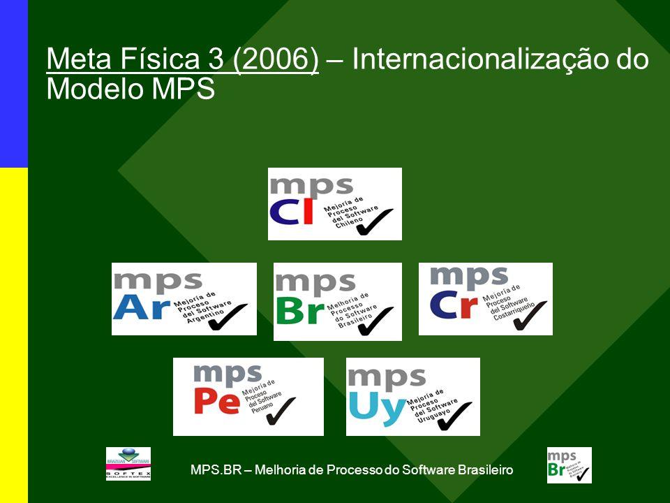 MPS.BR – Melhoria de Processo do Software Brasileiro Meta Física 3 (2006) – Internacionalização do Modelo MPS