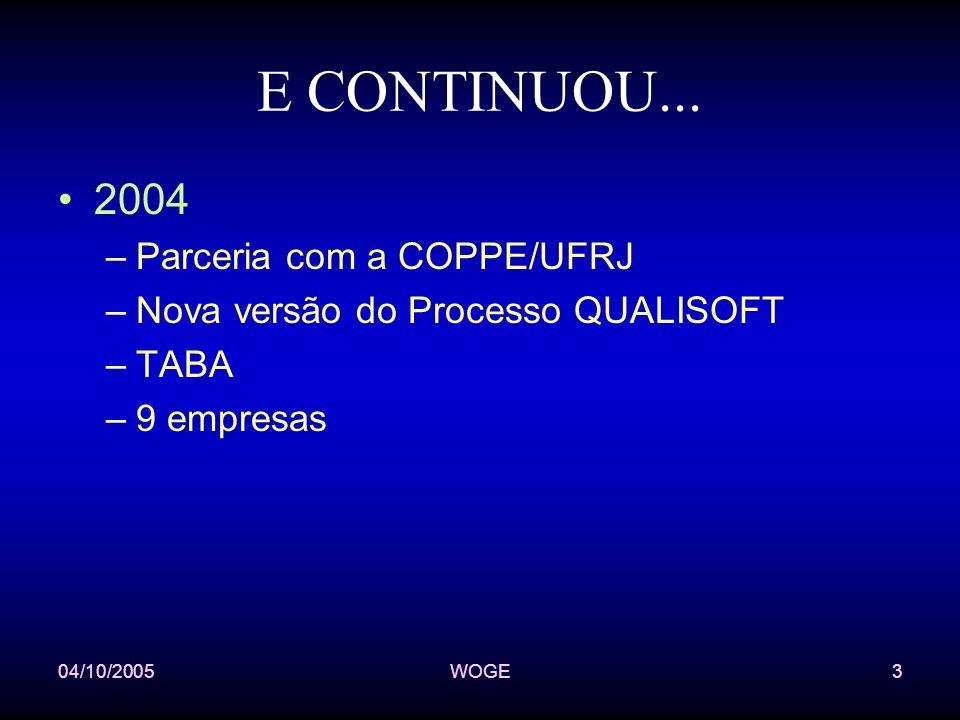 04/10/2005WOGE3 E CONTINUOU...