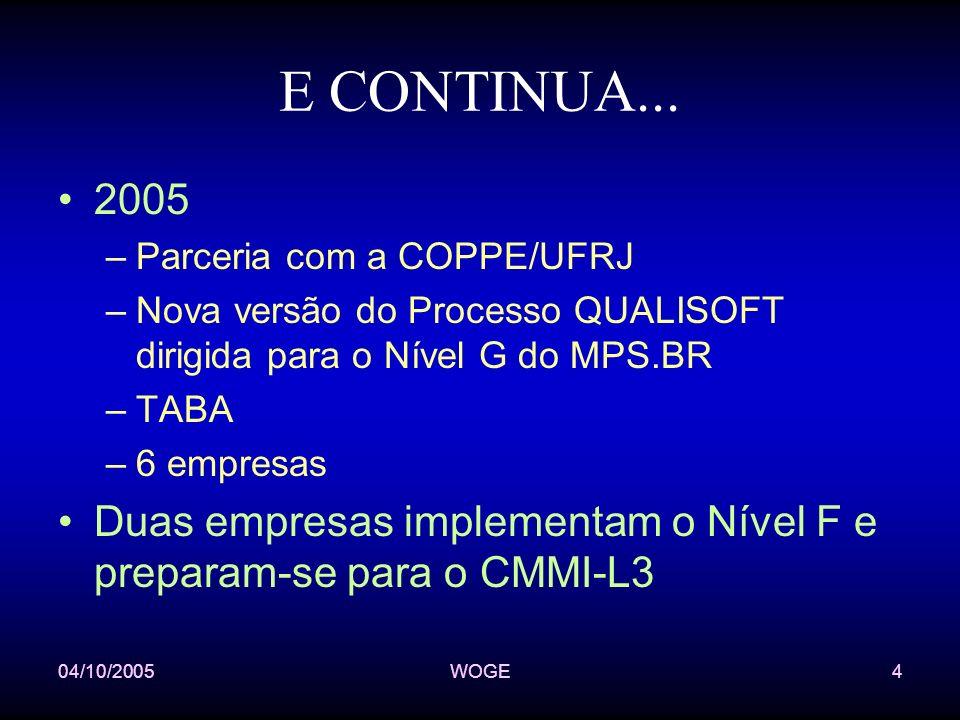 04/10/2005WOGE4 E CONTINUA...