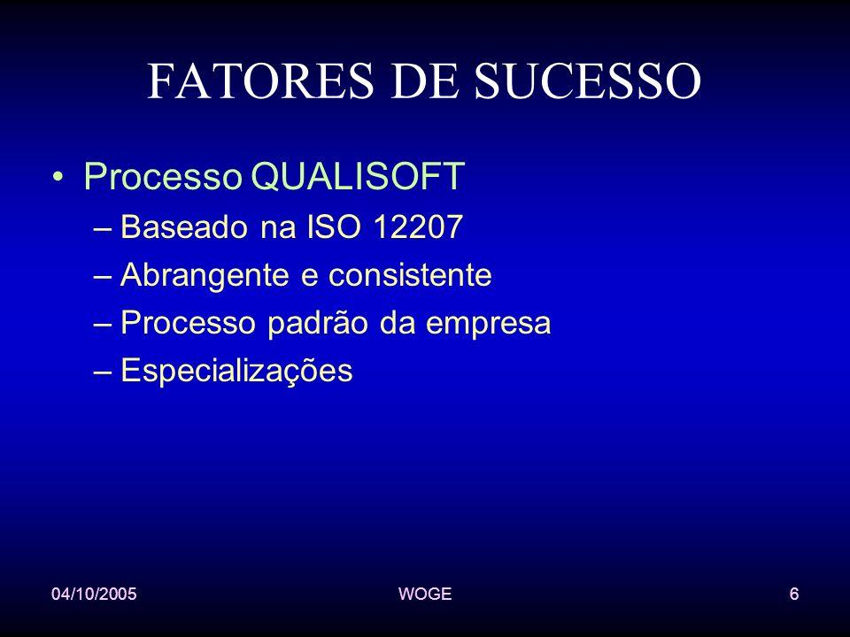 04/10/2005WOGE6 FATORES DE SUCESSO Processo QUALISOFT –Baseado na ISO 12207 –Abrangente e consistente –Processo padrão da empresa –Especializações