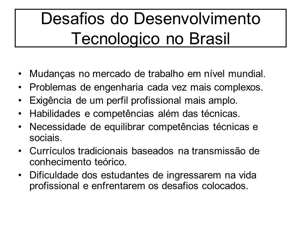 Desafios do Desenvolvimento Tecnologico no Brasil Mudanças no mercado de trabalho em nível mundial. Problemas de engenharia cada vez mais complexos. E
