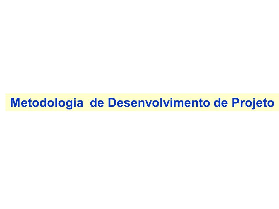 Metodologia de Desenvolvimento de Projeto