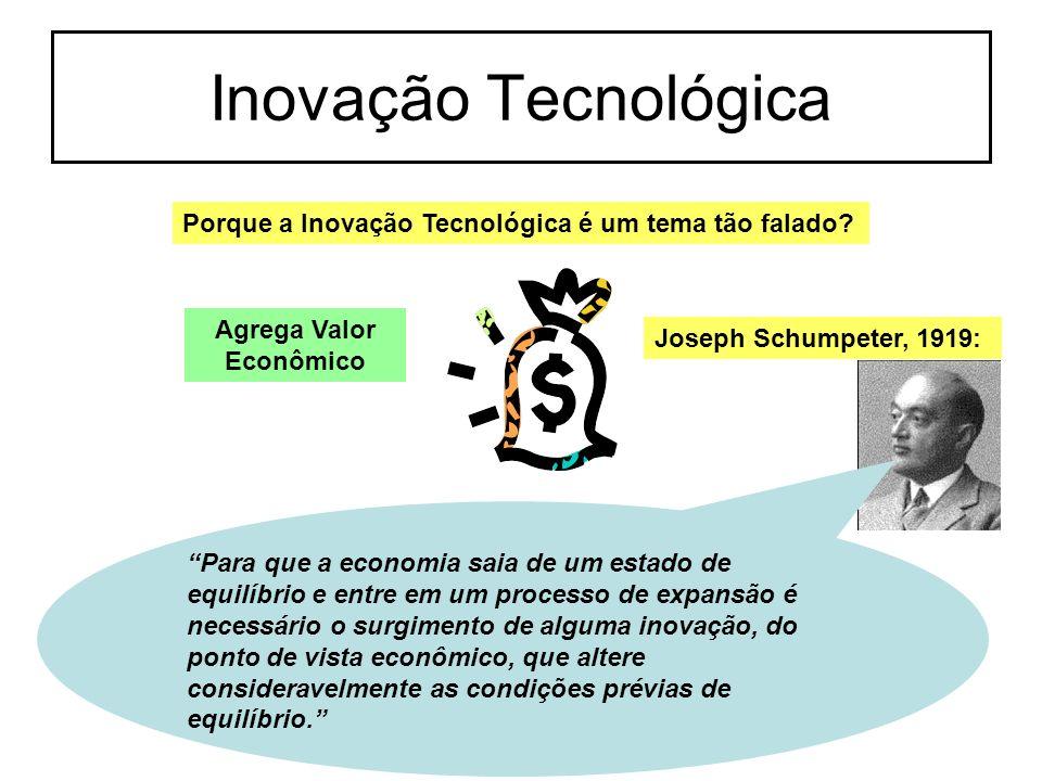 Inovação Tecnológica Porque a Inovação Tecnológica é um tema tão falado? Agrega Valor Econômico Joseph Schumpeter, 1919: Para que a economia saia de u
