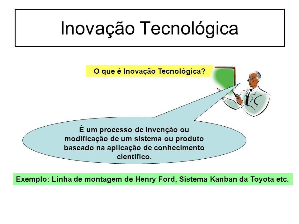 Inovação Tecnológica O que é Inovação Tecnológica? Exemplo: Linha de montagem de Henry Ford, Sistema Kanban da Toyota etc. É um processo de invenção o