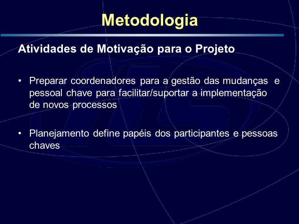 Metodologia Atividades de Motivação para o Projeto Preparar coordenadores para a gestão das mudanças e pessoal chave para facilitar/suportar a impleme