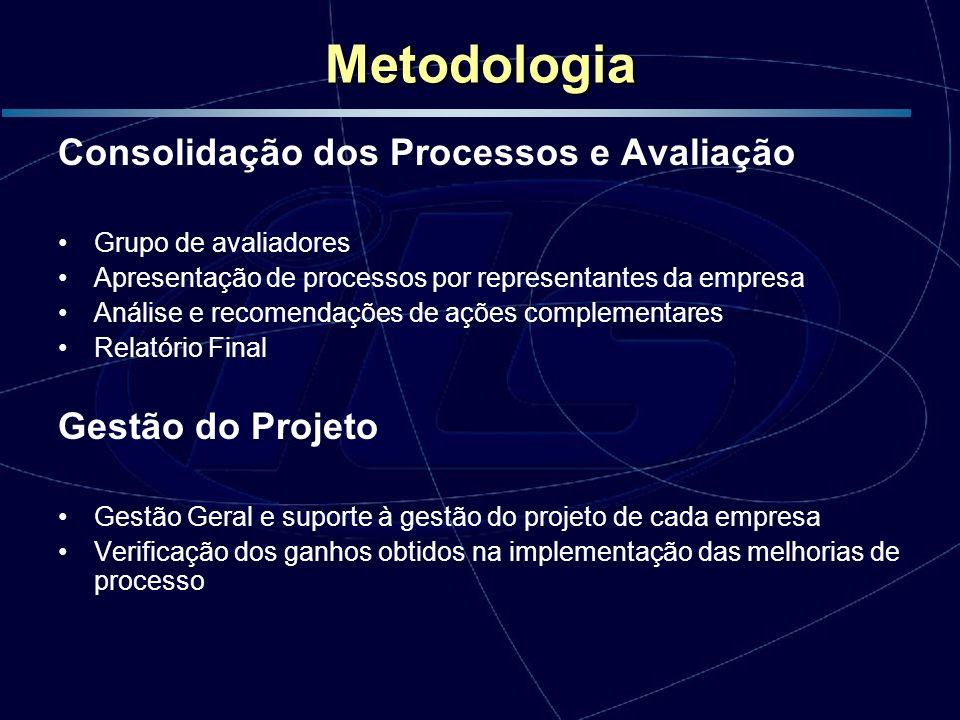 Metodologia Consolidação dos Processos e Avaliação Grupo de avaliadores Apresentação de processos por representantes da empresa Análise e recomendaçõe
