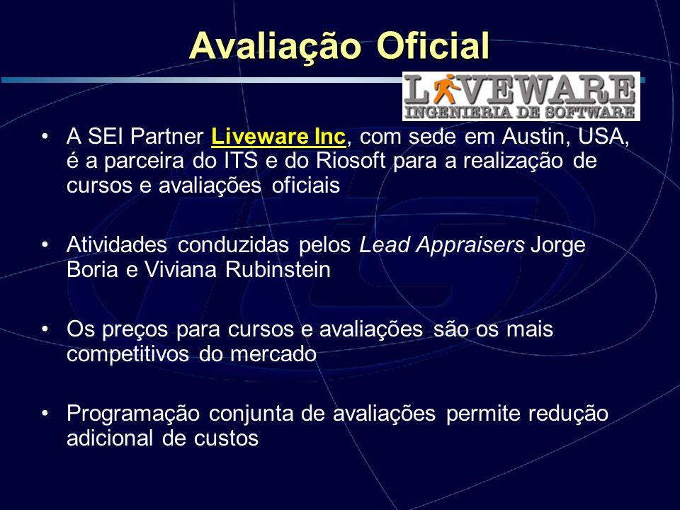 Avaliação Oficial A SEI Partner Liveware Inc, com sede em Austin, USA, é a parceira do ITS e do Riosoft para a realização de cursos e avaliações ofici