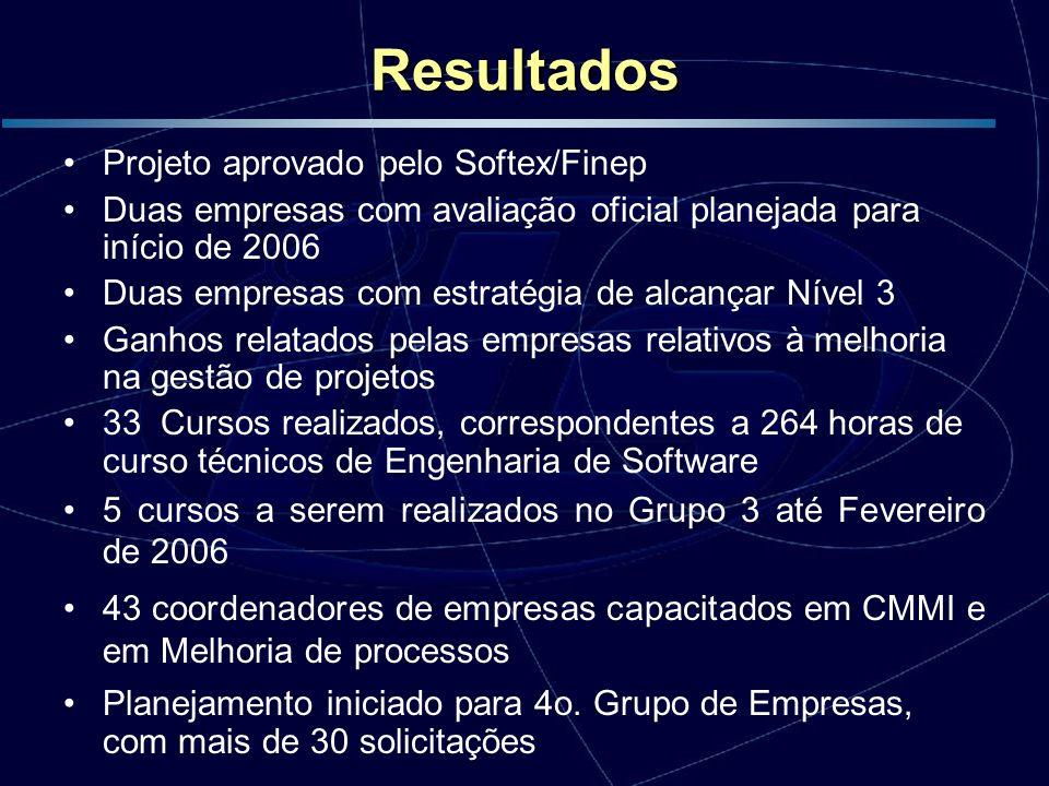 Resultados Projeto aprovado pelo Softex/Finep Duas empresas com avaliação oficial planejada para início de 2006 Duas empresas com estratégia de alcanç
