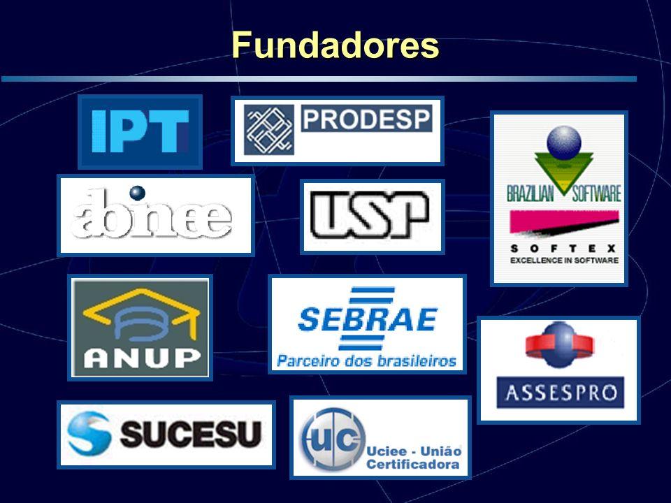 P&D Serviços TI Aceleradora de Negócios Incubadora de Empresas de Software Programa de pré incubação Incubadora de Aplicações iASP Incubadora Desenvolvimento de projetos visando a efetiva transferência de tecnologia aos nossos clientes.