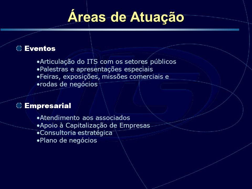 Eventos Empresarial Articulação do ITS com os setores públicos Palestras e apresentações especiais Feiras, exposições, missões comerciais e rodas de n