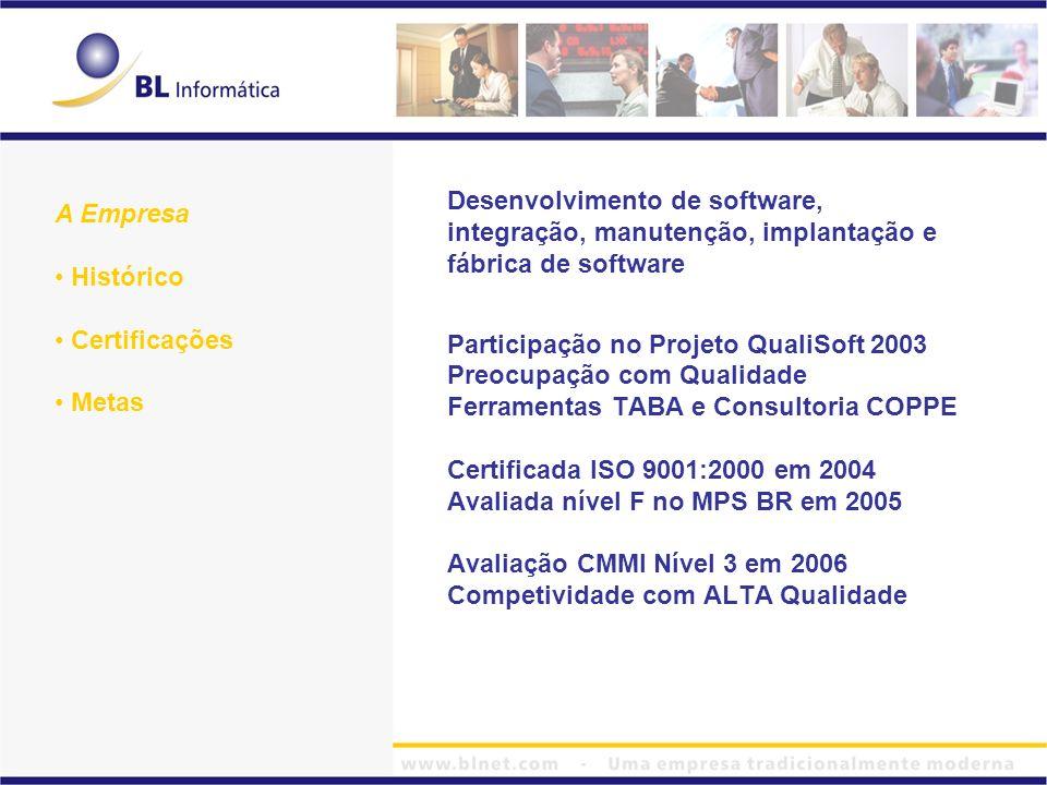 Desenvolvimento de software, integração, manutenção, implantação e fábrica de software Participação no Projeto QualiSoft 2003 Preocupação com Qualidad
