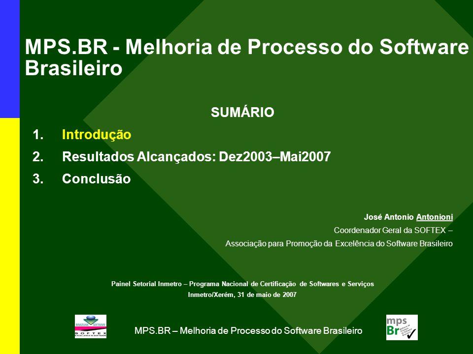 MPS.BR – Melhoria de Processo do Software Brasileiro SOFTEX – Associação para Promoção da Excelência do Software Brasileiro (www.softex.br) Entidade privada, sem fins lucrativos, que visa aumentar a competitividade da indústria de software brasileira por meio de ações de: –Desenvolvimento de Negócios: Exportação de Software Brasileiro (PSI-SW) –Planejamento e Estudos: Pesquisas (Observatório Digital SOFTEX) –Capacitação e Empreendedorismo: Qualidade de Software (MPS.BR) –Financiamento e Capitalização: PROSOFT (BNDES) Coordena as ações de 26 Agentes SOFTEX, em 22 cidades de 13 Unidades da Federação, com mais de 1.200 empresas associadas (cerca de 70% são micro e pequenas empresas)