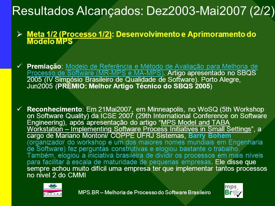 MPS.BR – Melhoria de Processo do Software Brasileiro Resultados Alcançados: Dez2003-Mai2007 (2/2) Meta 1/2 (Processo 1/2): Desenvolvimento e Aprimoram