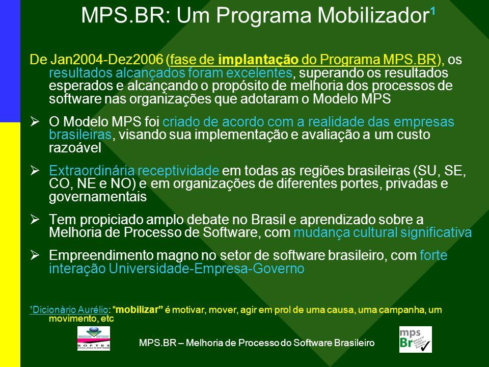 MPS.BR – Melhoria de Processo do Software Brasileiro MPS.BR: Um Programa Mobilizador¹ De Jan2004-Dez2006 (fase de implantação do Programa MPS.BR), os