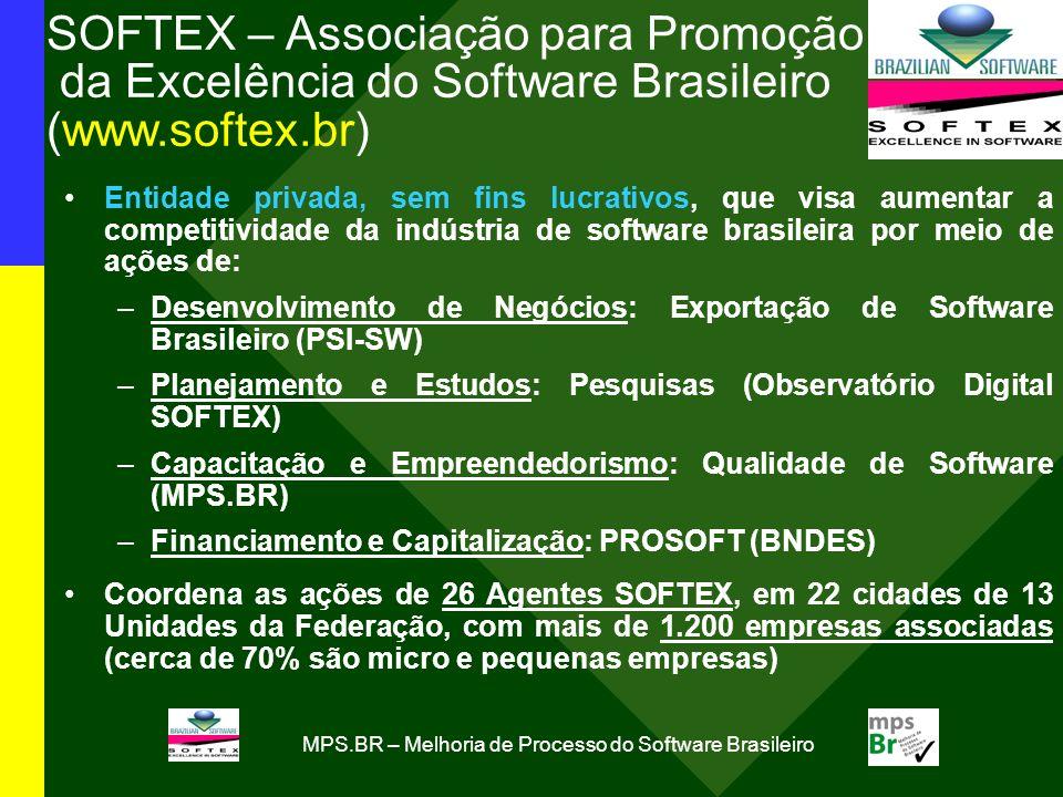 MPS.BR – Melhoria de Processo do Software Brasileiro Programa MPS.BR: Objetivo e Metas 2/2 Objetivo (Propósito) Melhoria de Processo do Software Brasileiro (MPS.BR) Meta 2/2 (Processo 2/2) Disseminação e adoção do Modelo MPS, a um custo razoável, em todas as regiões do país Resultados Esperados 1)2005-2006: implementação do MR-MPS em 80 empresas; das quais, no mínimo, 50% serão avaliadas segundo o MA-MPS 2)2007-2008: + 160 empresas com implementação do MR-MPS; das quais, no mínimo, 50% serão avaliadas segundo o MA-MPS