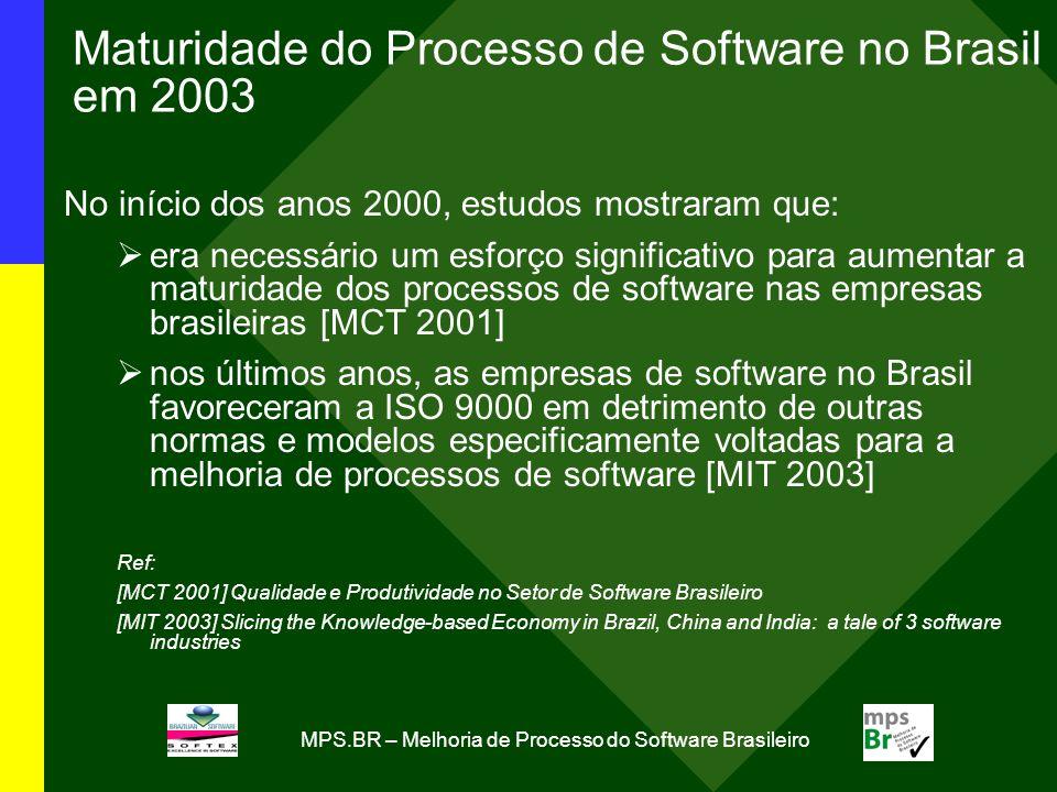 MPS.BR – Melhoria de Processo do Software Brasileiro Programa MPS.BR – Melhoria de Processo do Software Brasileiro Para ajudar na solução deste problema, a SOFTEX lançou o Programa MPS.BR no dia 11Dez2003, em reunião realizada no MCT – Ministério da Ciência e Tecnologia, em Brasília-DF O propósito do Programa MPS.BR é a Melhoria de Processo do Software Brasileiro, compreendendo 2 processos: –desenvolvimento e aprimoramento do Modelo MPS baseado nas melhores práticas da Engenharia de Software em conformidade com as normas ISO/IEC 12207 e ISO/IEC 15504 compatível com o modelo CMMI, do SEI/CMU adequado à realidade das empresas brasileiras –disseminação e adoção do Modelo MPS, a um custo razoável, em todas as regiões do país tanto em pequenas e médias empresas (PME) como em grandes organizações públicas e privadas