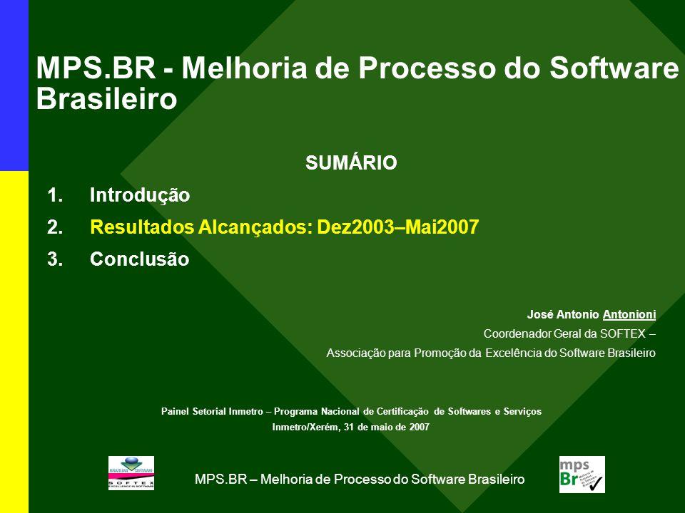 MPS.BR – Melhoria de Processo do Software Brasileiro Programa MPS.BR: Objetivo e Metas 1/2 Objetivo (Propósito) Melhoria de Processo do Software Brasileiro (MPS.BR) Meta 1/2 (Processo 1/2) Desenvolvimento e Aprimoramento do Modelo MPS Resultados Esperados 1)Guias do MPS.BR 2)Cursos e Provas do MPS.BR 3)Instituições Implementadoras (II) 4)Instituições Avaliadoras (IA) 5)Consultores de Aquisição (CA)