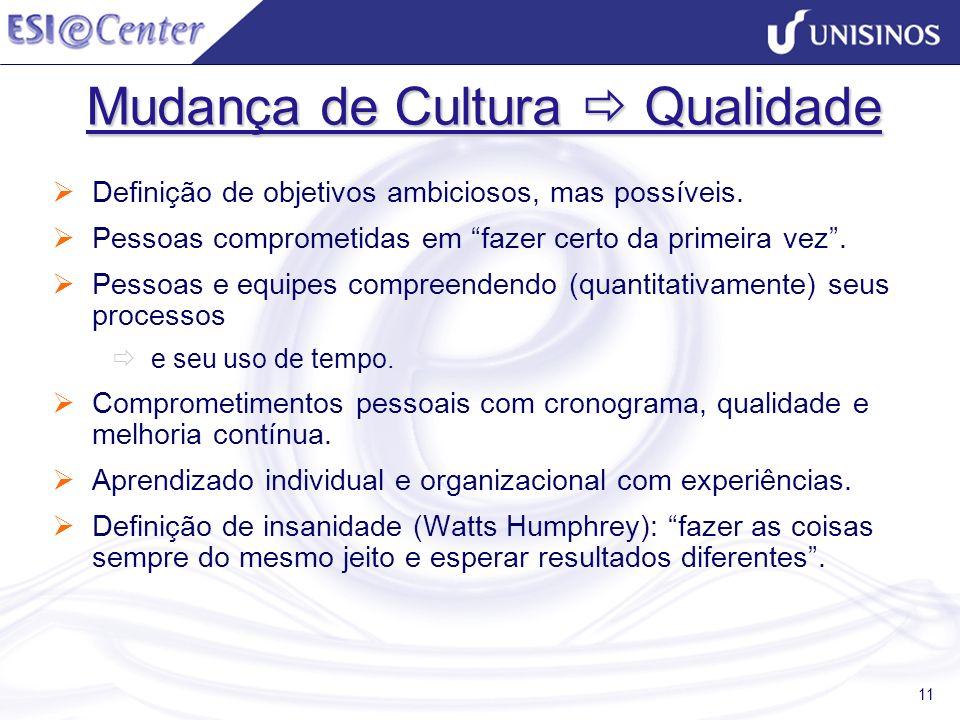 11 Mudança de Cultura Qualidade Definição de objetivos ambiciosos, mas possíveis. Pessoas comprometidas em fazer certo da primeira vez. Pessoas e equi