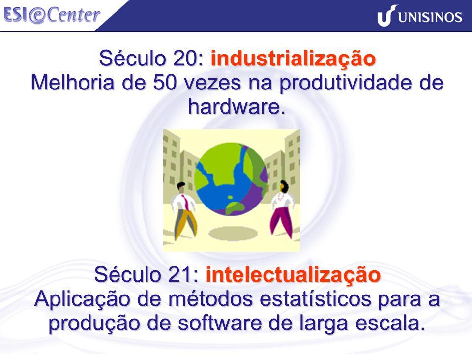 Século 20: industrialização Melhoria de 50 vezes na produtividade de hardware. Século 21: intelectualização Aplicação de métodos estatísticos para a p